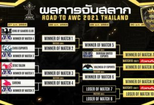 Road to AWC 2021